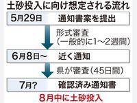 【解説】「辺野古」土砂投入、7月から8月に 背景にサンゴ巡る攻防