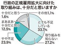 【労働】低賃金の改善訴え 正規雇用も要望 知事選Webアンケート結果