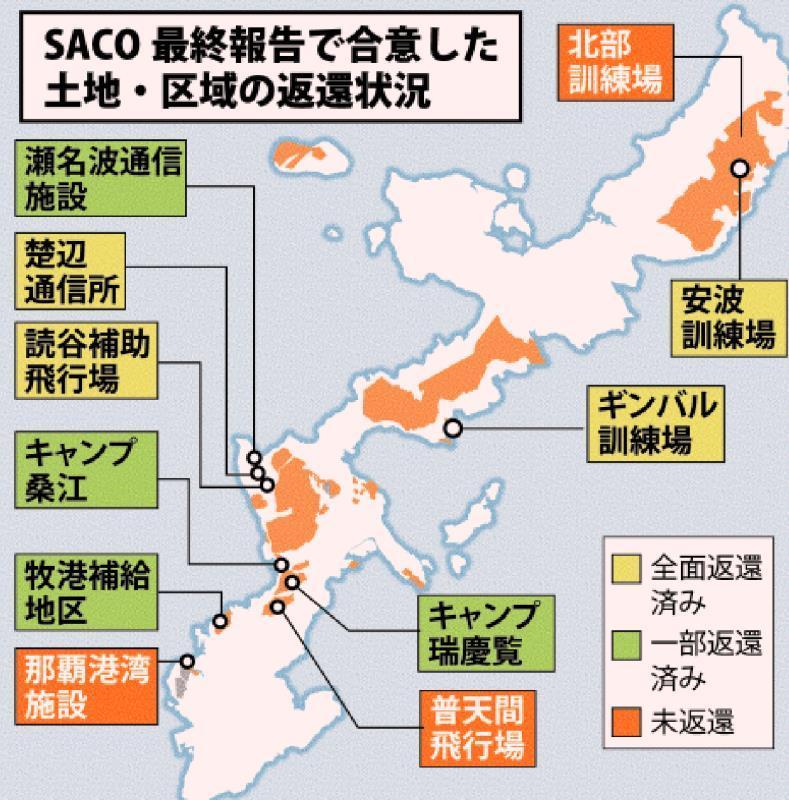 SACO合意20年 返還合意された沖縄基地の現状は…   沖縄タイムス+ ...