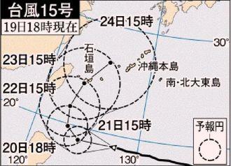台風15号(19日18時現在)