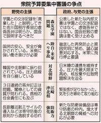 [最前線]/佐川氏招致へ攻防激化/衆院きょう集中審議/米軍機トラブルも焦点