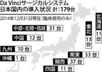 沖縄県医師会編[命ぐすい耳ぐすい](1009)前立腺がん ロボット手術に保険適用