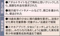 悪徳商法、掲示板サイト・・・サイバー犯罪の相談、過去最多ペース 沖縄県警調べ