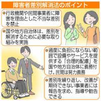 [Q&A]障害者差別解消法とは? その課題とは?