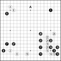 [第63期・沖縄本因坊戦]/浦添地区2次予選 決勝/第1譜/(1〜27)