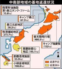 経済効果 返還で急増【誤解だらけの沖縄基地・28】