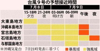台風9号の予想接近時間