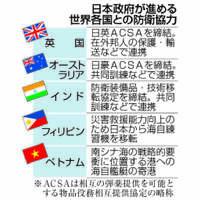 アジアへ「復帰」呼び掛け 日英の防衛協力強化、中国にらみ