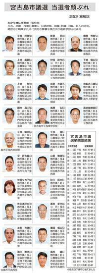 宮古島市議選:与党16人、野党5人、中立3人当選