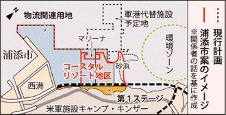 西海岸第2ステージ埋め立て 現行計画と浦添市案(関係者の話を基に作成)