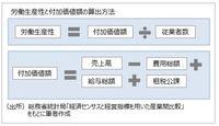 沖縄県経済の活性化、カギは「労働生産性」の向上にある