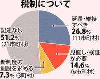 【解説】自立型経済へ正念場 重点施策の洗い出しを 沖縄振興アンケート