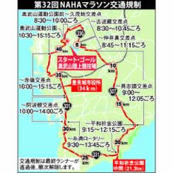 NAHAマラソンの交通規制