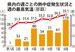 県内の週ごとの熱中症発生状況と週の最高気温(那覇)