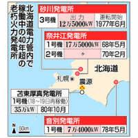 北海道地震:老朽火力フル稼働、トラブルも 需要増す冬へ待たれる復旧 本州から融通も限界、際立つ災害リスク