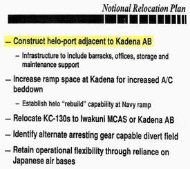 普天間飛行場移設に関する国防総省案。「嘉手納に隣接するヘリポートの建設」などが示されている(黄色の帯は本紙が加工)