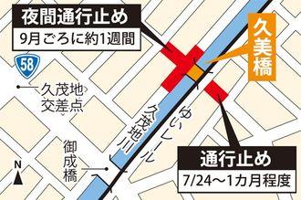 久美橋と工事に伴う通行止め区間