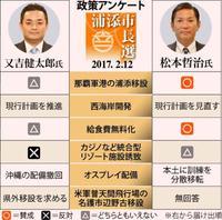 【浦添市長選】西海岸開発、軍港、給食無料化… 2人の政策に違いは?