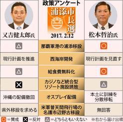 浦添 市長 選挙