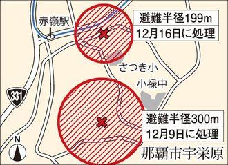 12月9日と16日の不発弾処理現場
