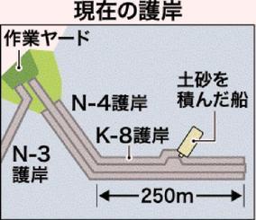 現在の護岸の図