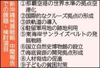 沖縄の発展を、日本の経済再生に 「新沖縄発展戦略」9項目 海底資源の開発拠点化など盛る