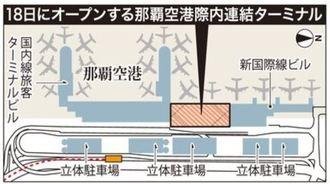完成したターミナルの地図