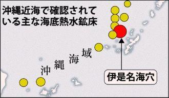 沖縄近海で確認されている主な海底熱水鉱床と伊是名海穴