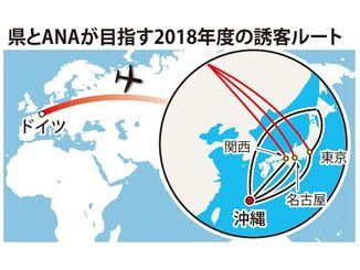 県とANAが目指す2018年度の誘客ルート