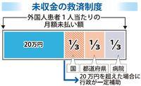 解決の糸口はあるが…救済制度使える施設、沖縄で1カ所だけ 外国人観光客の医療費未収