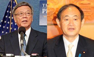(左から)翁長雄志知事、菅義偉官房長官