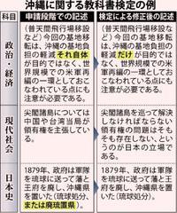 教科書検定:安全保障や領土の記述、政府主張に沿って修正