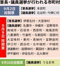 統一地方選へ動き活発 沖縄26市町村で議員選 9月9日投開票【深掘り】