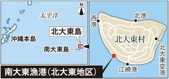 北大東島と南大東漁港(北大東地区)