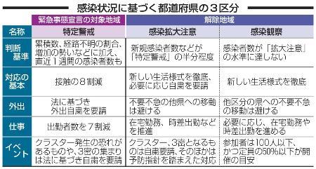 沖縄 感染状況
