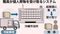 職員の個人荷物、市役所で受け取りはあり? 宅配業者の負担軽減で沖縄市