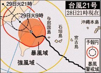 台風21号(28日21時現在)