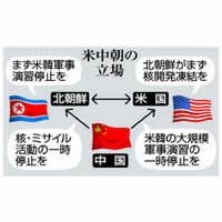 緊張持続する米朝関係 中国介し、せめぎ合い本格化