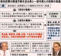 [混迷 県民投票](9)/投票条例改正「あり得ぬ」/与党冷ややか 調整断念