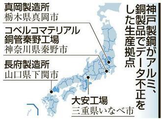 神戸製鋼がアルミ、銅製品でデータ不正をした生産拠点