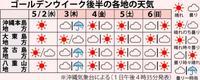 GW沖縄の天気は? 後半に晴れ間、あす3日は崩れる