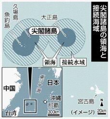 尖閣諸島の領海と接続海域
