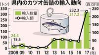 沖縄でカツオ缶の輸入急増 その理由はチャンプルー料理?
