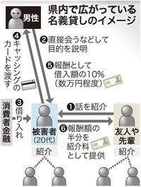 沖縄の名義貸し被害、2カ月で訴え約70件 「同一男性」関与の証言も
