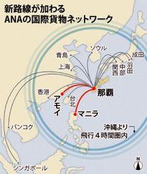 新路線が加わるANAの国際貨物ネットワーク