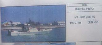 警備会社の内部リストには抗議船の船舶番号や定員も記されている