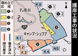 護岸工事の進捗状況(沖縄タイムス、1月6日紙面より)
