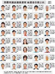 那覇市議選:当選者40人の顔ぶれ(選管最終)