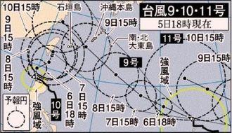 台風9・10・11号(5日18時現在)