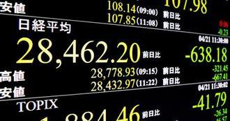 一時2万9000円を割り込んだ日経平均株価を示すモニター=21日午前、東京・東新橋